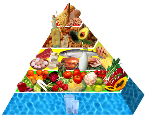 Zone food