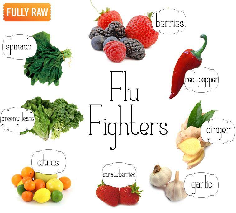 Flufighters